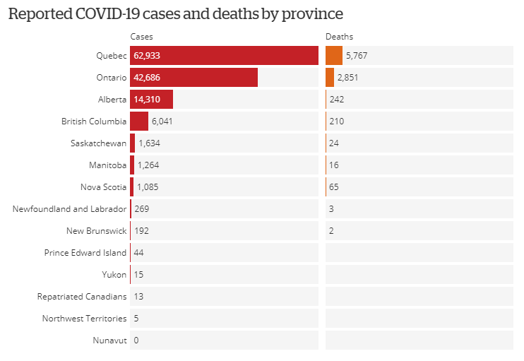 covid-19-cases-canada-as-of-03-09-2020